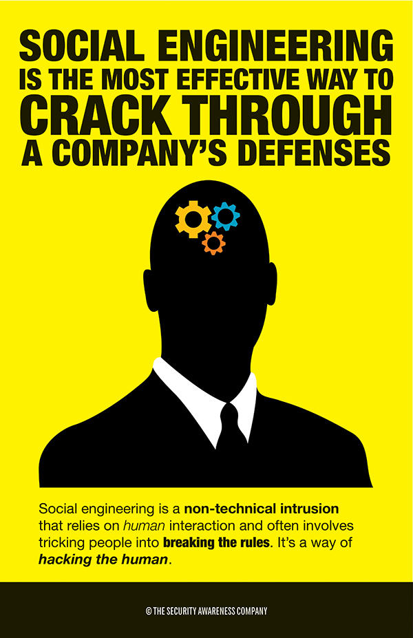 Cyber-Security-Awareness-Social-Engineering-Silhouette-Poster