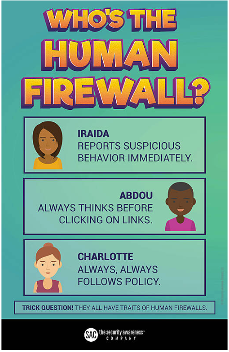 who's-the-human-firewall-poster